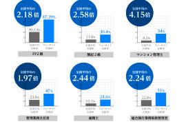 20160217_合格率グラフ2015年版 (1)